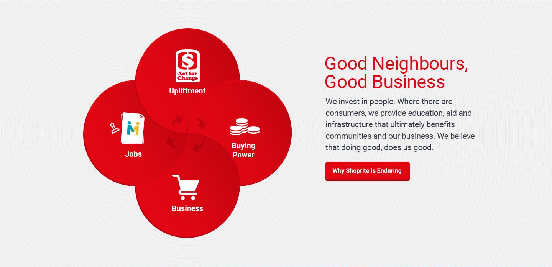 Shoprite card application / Print Sale